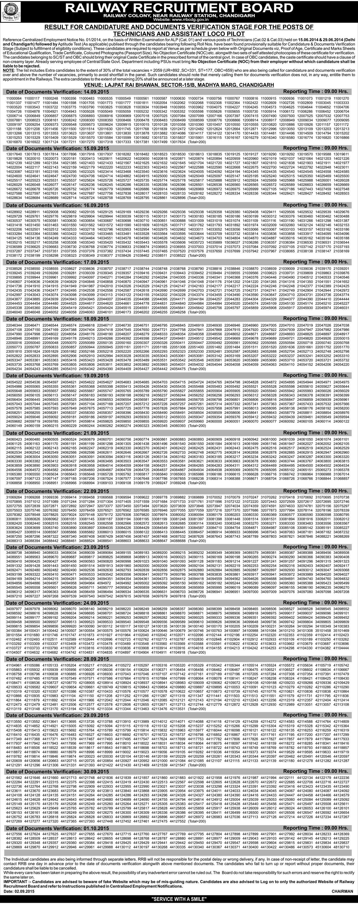 results rh rrbcdg gov in 012015ny 012044-1bcr
